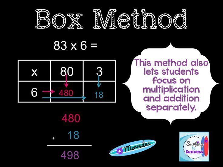 Great multiplication method for the visual learner: The Box Method.