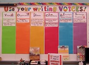 Down Under Teacher: VOICES - 6 Traits Writing Bulletin Board
