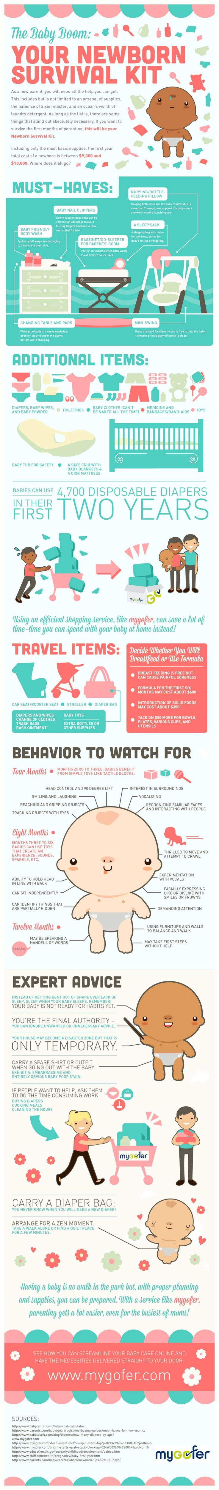 Newborn Baby Survival Kit Infographic. Topic: parenting, infant, mother, pregnant, pregnancy, crib, stroller.
