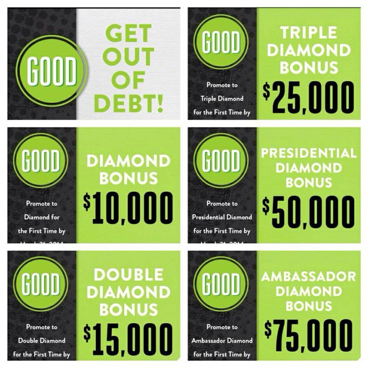 I can personally help you get any if these bonuses that you want! Message me today to get started? ✅Blitz, ✅wrap, ✅repeat! It's that simple to do this business!! http://www.terryn.myitworks.com/