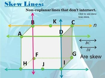 Skew Lines Definition Math Is Fun 1000+ images about Geo...