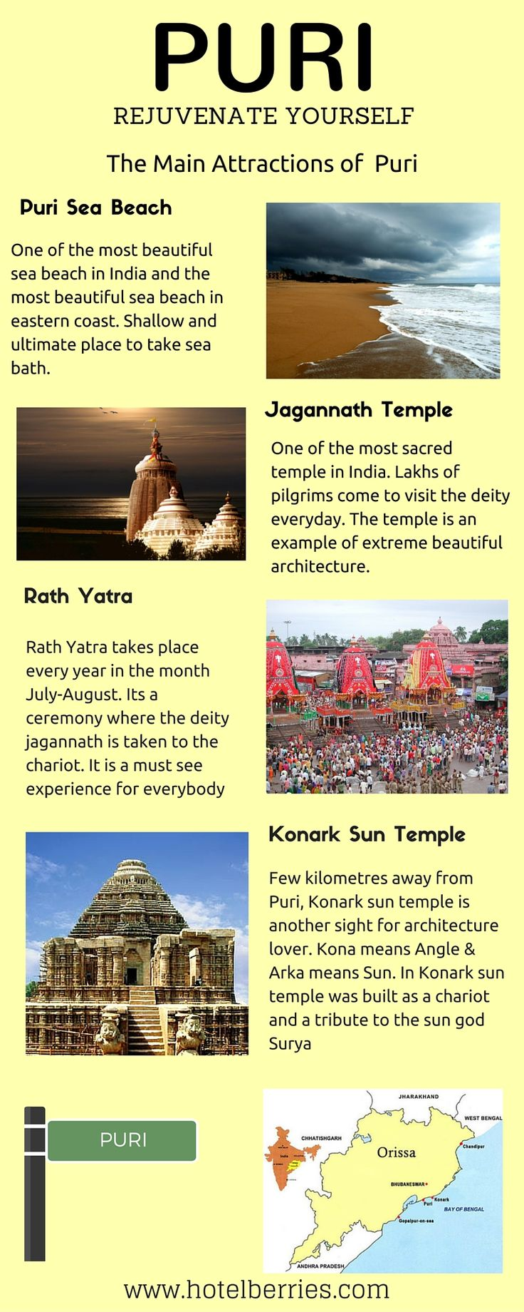 Puri has always been a place that allures lots of tourists & pilgrims for the ages. The beautiful beach, Jagannath temple and many more make Puri, an ultimate destination for the tourist. For accommodation you can come to Hotel Pushpa - A Comfortable stay within your budget. www.hotelberries.com