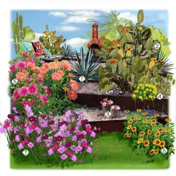 17 best jardin images on Pinterest | Gardens, Landscaping and ...