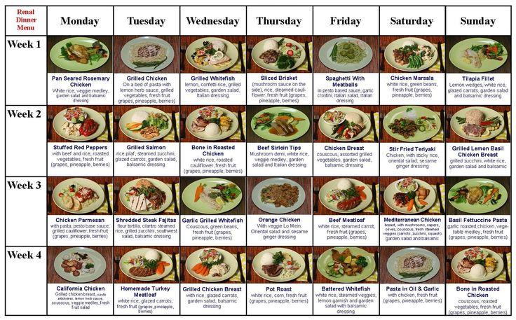 The Renal Diet Menu | Restricted diet never tasted so good! | renal diet foods…