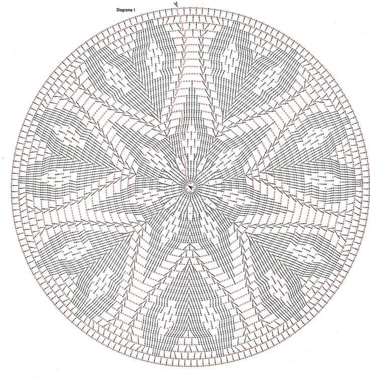 Gráfico de um tapete redondo em crochê