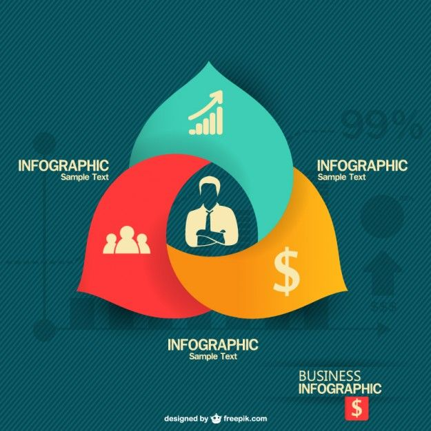 Infographic business free download template Free Vector ...