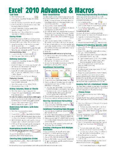 16 best Computer Shortcuts/Info images on Pinterest Helpful hints