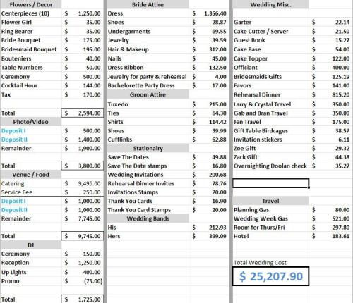 Real Wedding Budget 101 - A Full Look at My Real Wedding Costs