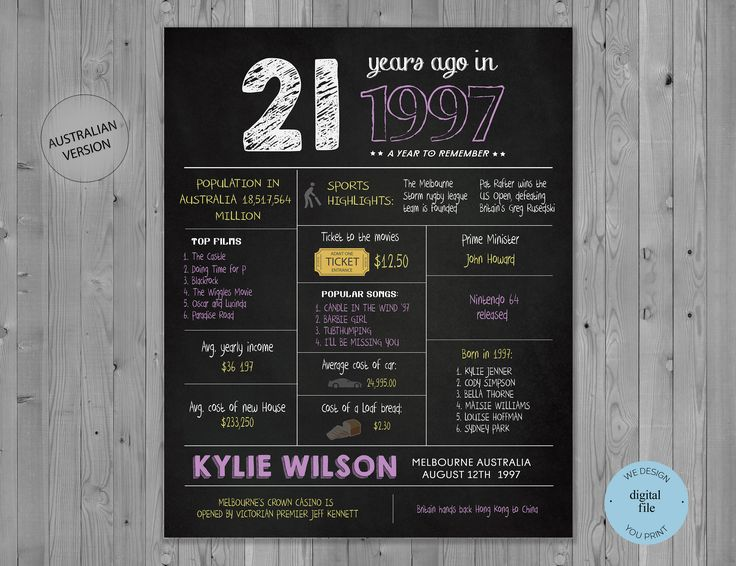 21st birthday gift, 21 years ago chalkboard sign, what happened in 1997, 21st birthday present, chalkboard poster A favorite way to show what life was like in the year your loved one was born. Looking for that special 21st birthday gift why not let us make a 21st birthday