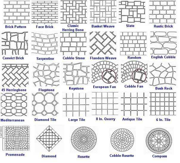 Names And Photos Of Different Tile Patterns I 39 D Love A