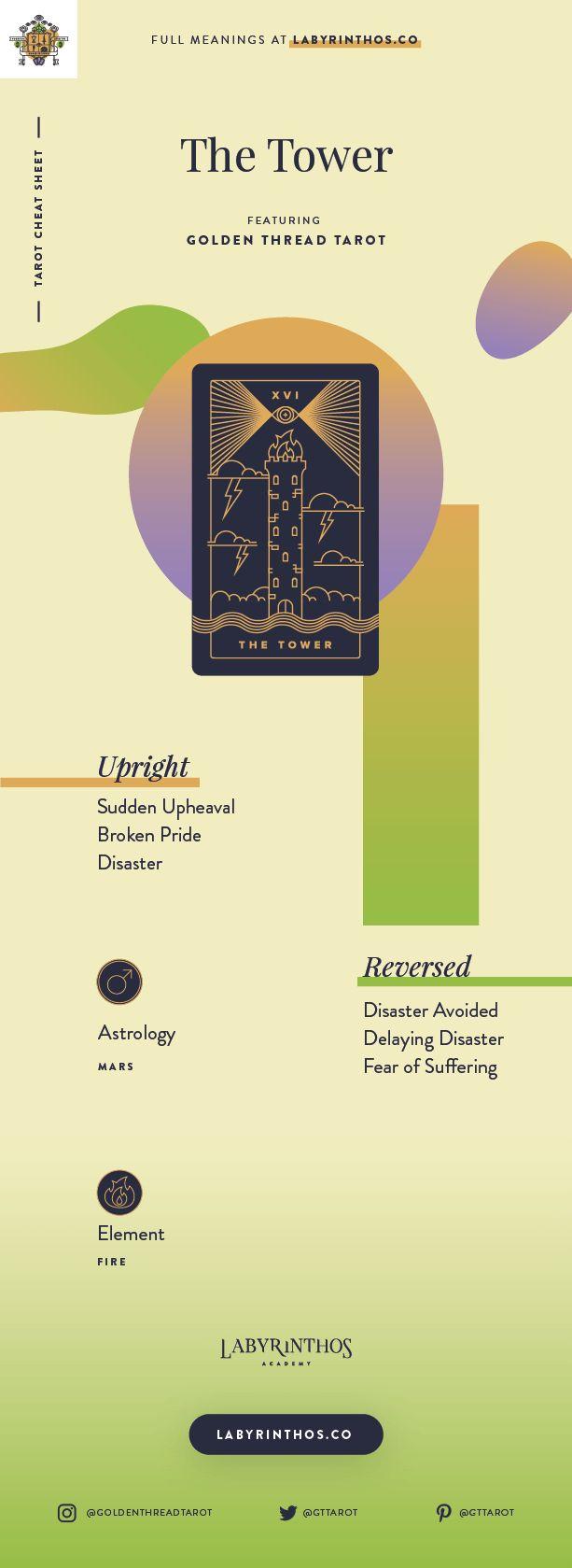 As 25 Melhores Ideias De Tarot Card Meanings No Pinterest