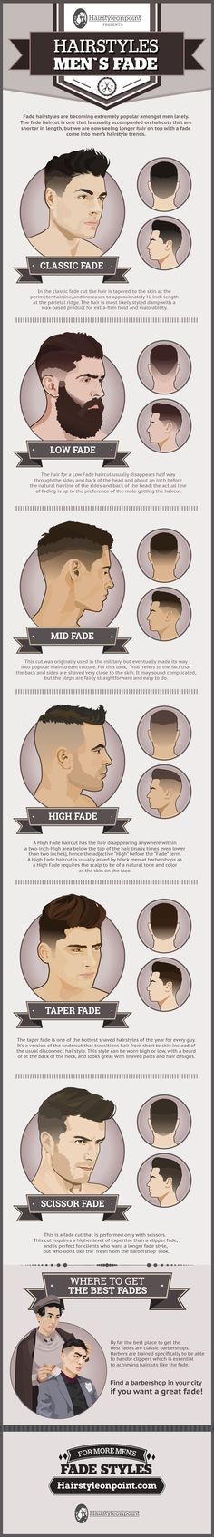 Mens Fade Hairstyles. #Grooming #Hairstyle