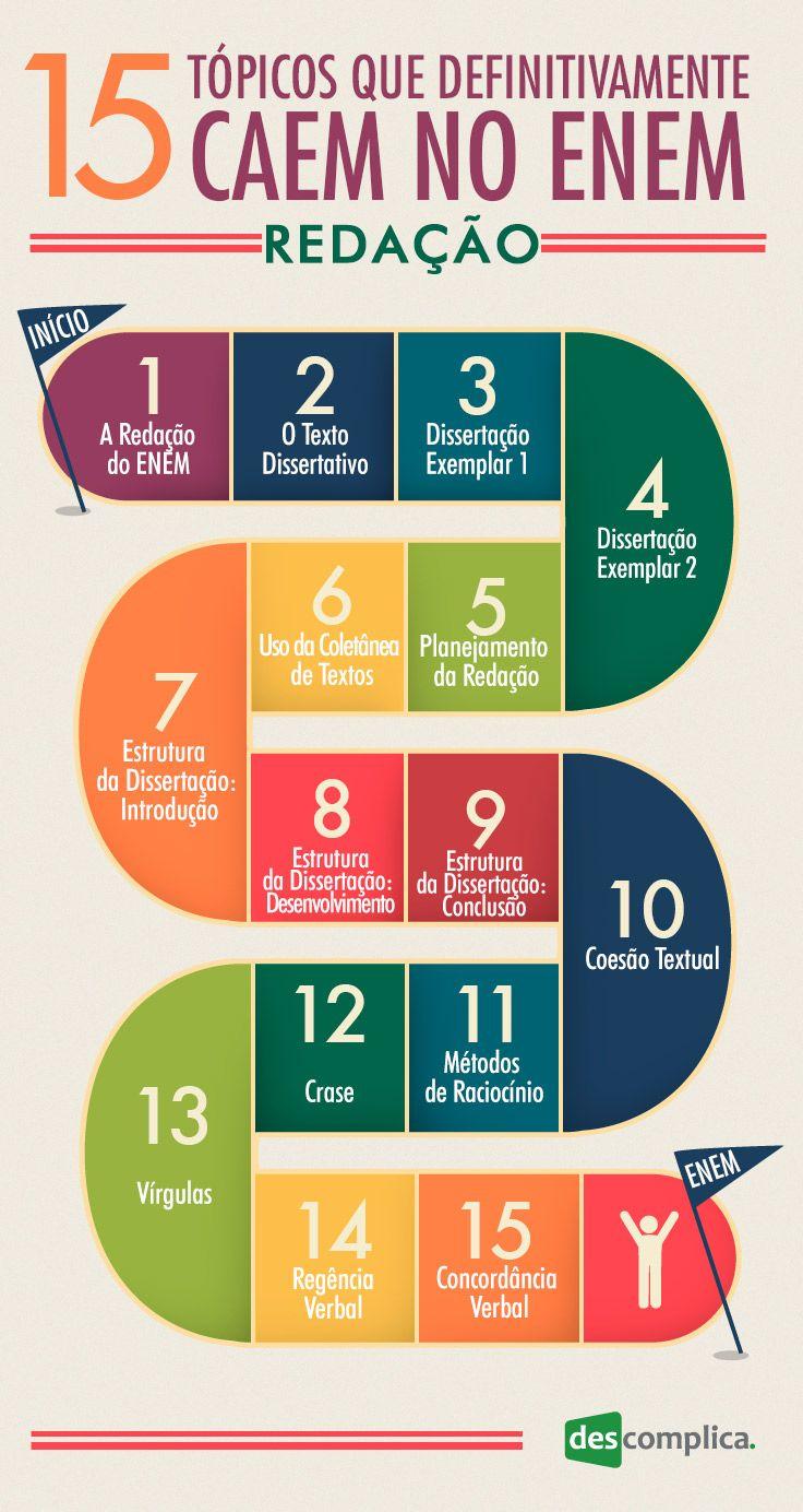 15 tópicos de Redação que definitivamente caem no ENEM