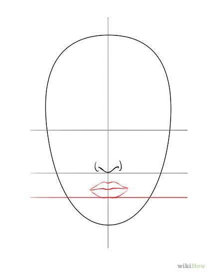 Comment dessiner un visage - wikiHow