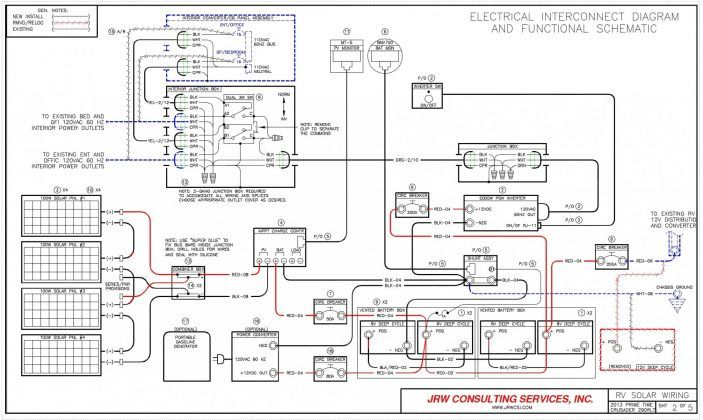 Enchanting Free Vehicle Wiring Diagrams Boat Wiring Diagram Rv Interior Wiring Diagram Wire Center E280a2 Of Boat Wiring Rv Solar Rv Solar Panels Solar Panels