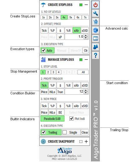 Visual Algorithms Automated Strategies