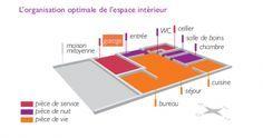 Rénovation énergétique : quels travaux réaliser en priorité ? | Travaux.com
