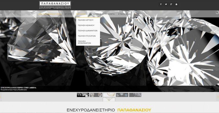 Η κατασκευασμένη ιστοσελίδα του ενεχυροδανειστηρίου Παπαθανασίου