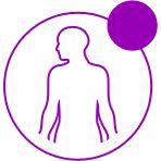 Aquarius Zodiac | Aquarius health | Physical Structures | Ganeshaspeaks.com