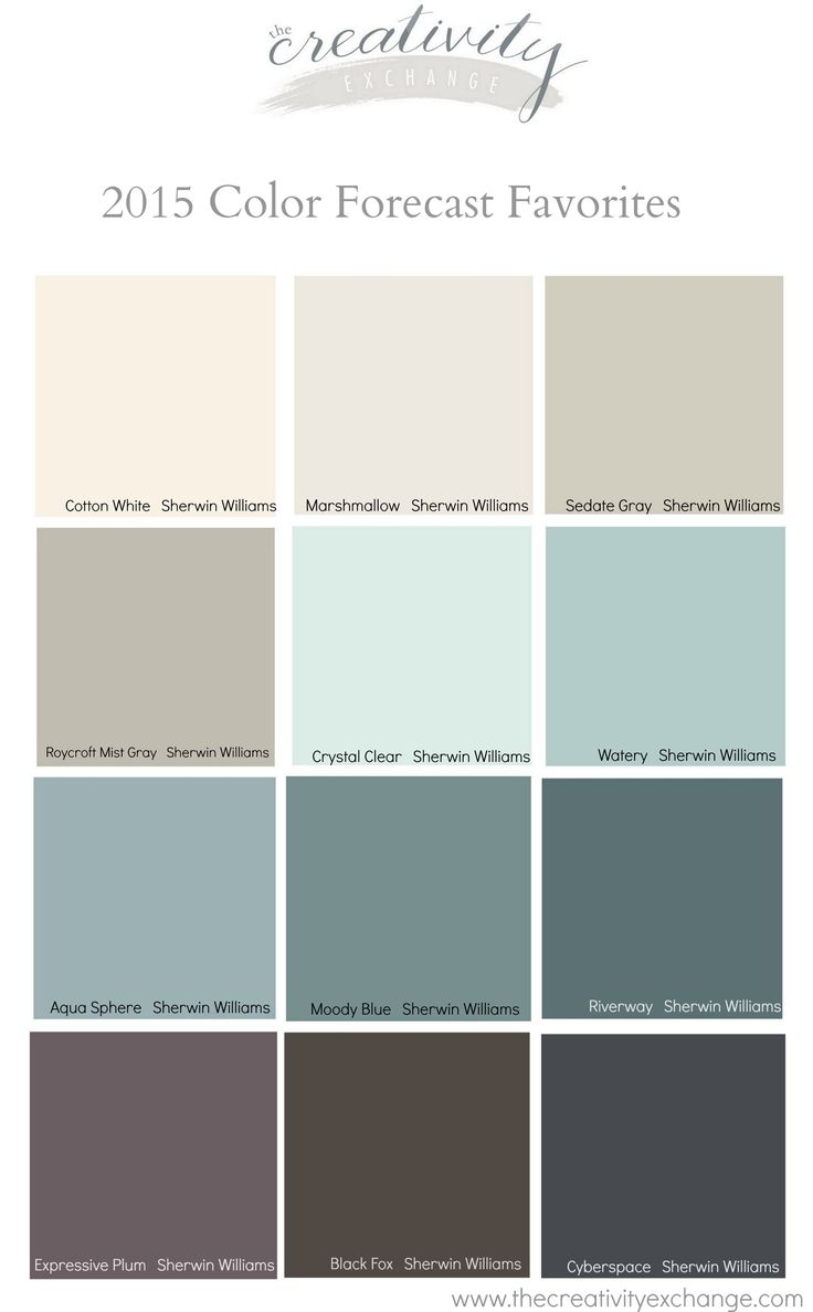 Favorites from the 2015 paint color forecasts paint Bathroom color palettes