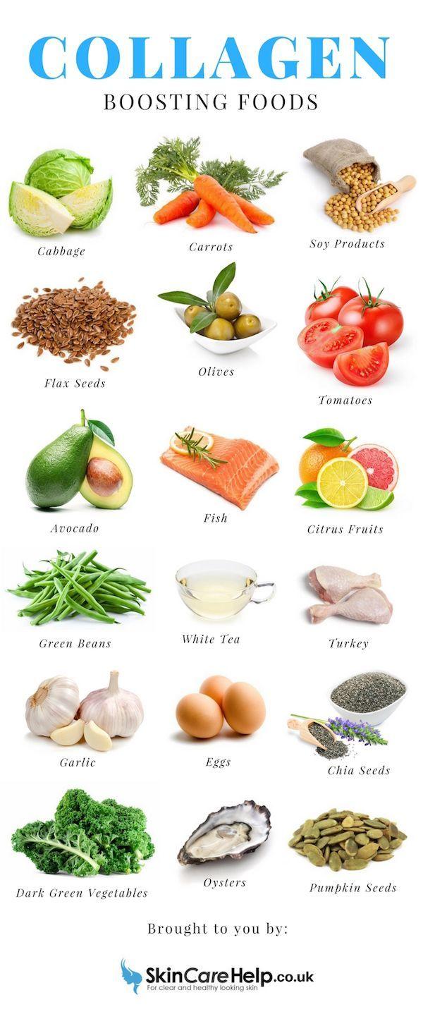 Collagen Boosting Foods Https Tmblr Co Z8fvob2tblpuf Collagen Boosting Foods Collagen Rich Foods Healing Food