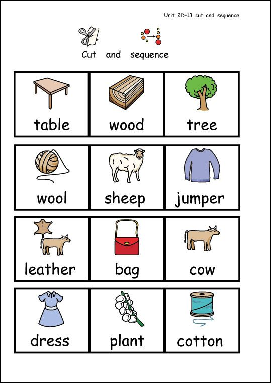 materials year 1 new curriculum sorting using properties - Google Search