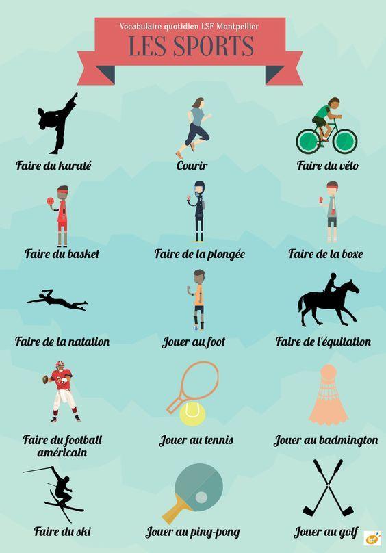 Los deportes en francés. Faire du sport. DELF A1. Francés principiantes