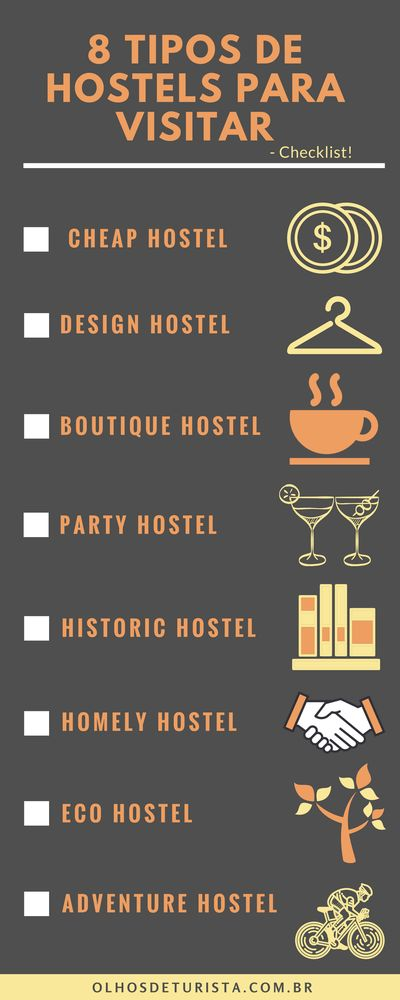 Hostel: checklist de tipos de hostels para visitar ao menos uma vez na vida: Cheap Hostel, Design Hostel, Boutique Hostel, Party Hostel, Historic Hostel, Homely Hostel, Eco Hostel, Activity Hostel