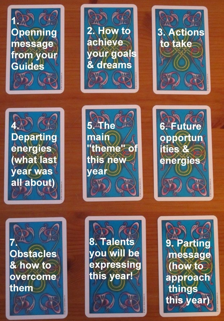 New Years Tarot Spread: Mapping Out Your Year Ahead! December 2013 from Daily Tarot Girl
