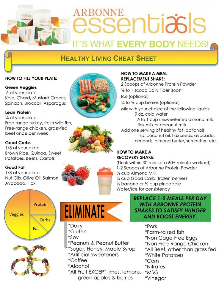 28 Day Detox Basics Products, Recipes, Shopping Lists, Support, and a Coach for less than $10 a day. Don't miss out on this physical and spiritual cleanse.