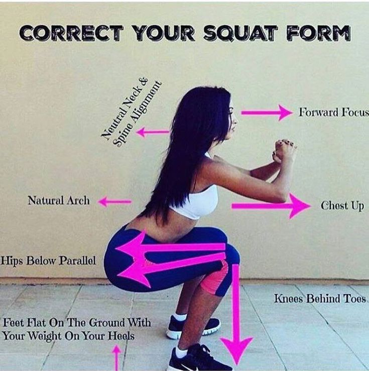 Correct Your Squat Form Fitness