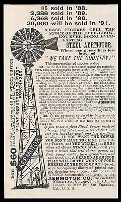 Windmill Steel Aermotor AD 1891 Does Work of Four Horses Durable Economical