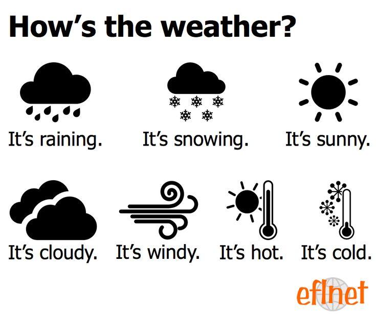 Weather - Worksheet 1 | EFLnet