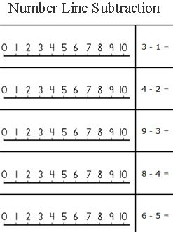 Number line subtraction math worksheets | School Things ...