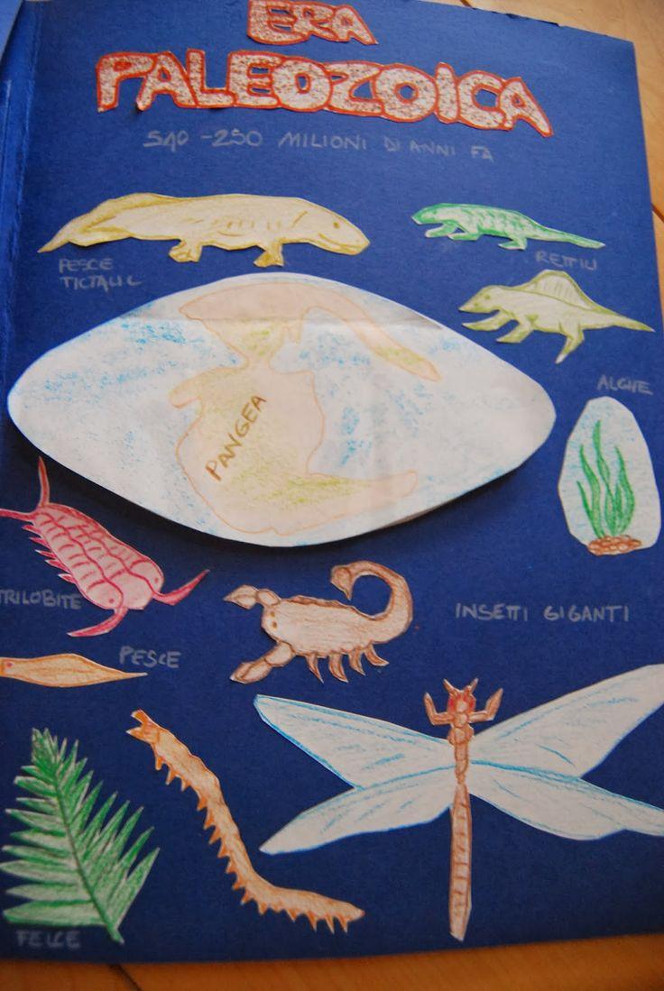 Esperienze di homeschooler: L'evoluzione della Terra... La preistoria dei…