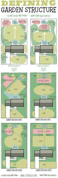 Garden Design Plans Ideas best 25+ landscape design plans ideas only on pinterest | acreage