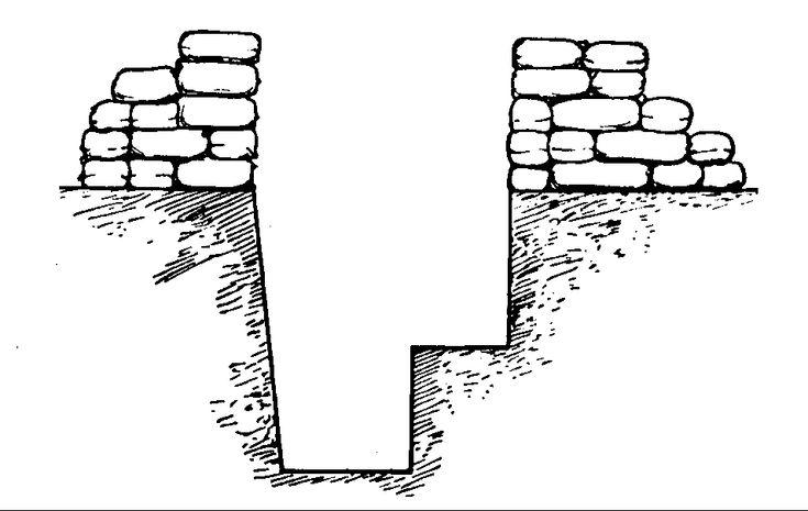 drawing world war 1 trench warfare diagram
