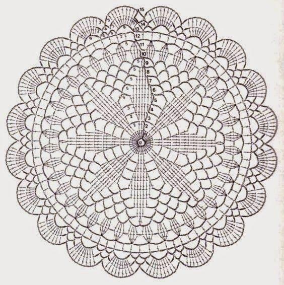 1405 best Patrones images on Pinterest | Crochet patterns, Crochet ...