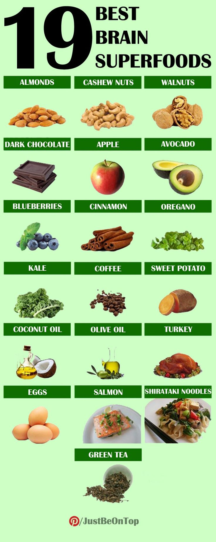 The brain is the most sensitive and essential organ in our body that requires exceptional care and treatments. It needs a lot of calories to work properly and also needs the quality sources of nutrients and calories.
