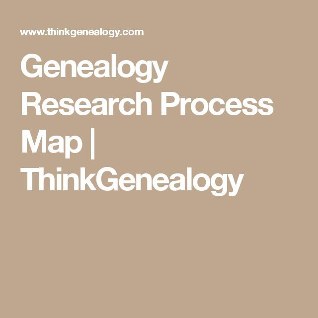 Genealogy Research Process Map | ThinkGenealogy