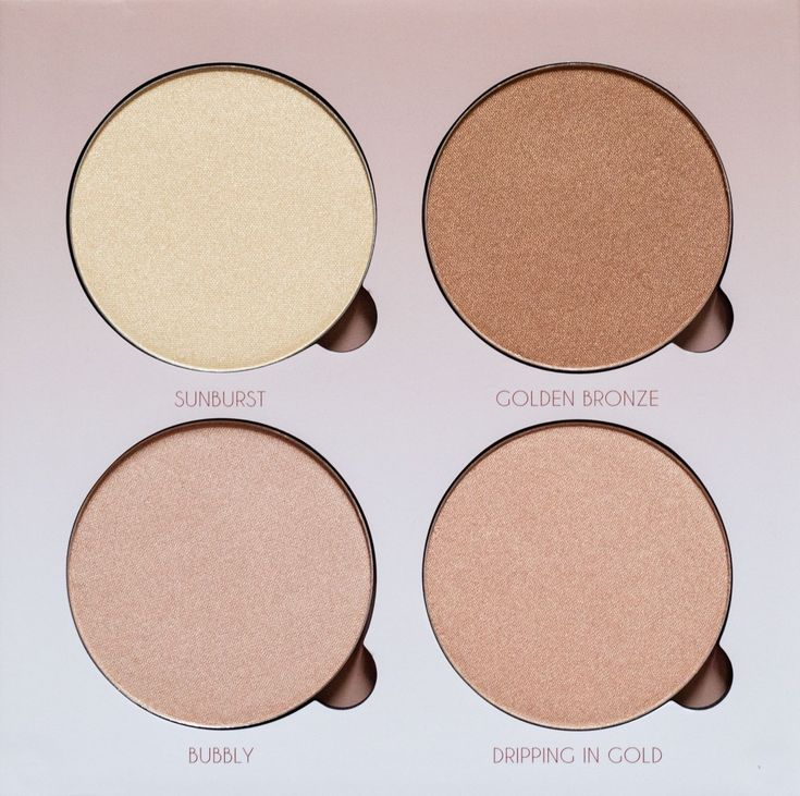 The Beauty Vanity | Anastasia Glow Kit Review Swatches