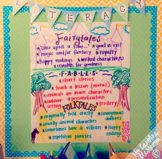 Cute anchor Chart for fairytales, fables, and folktales, 2nd grade fictional reading genres.