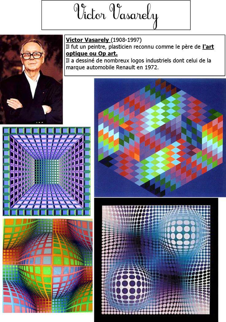 Dossier Vasarely et l'OPTIC ART   BLOG GS CP CE1 CE2 de Monsieur Mathieu JEUX et RESSOURCES