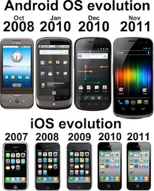 owh, look at how Android copied iPhone.. Get the f**k outta here, Apple!!