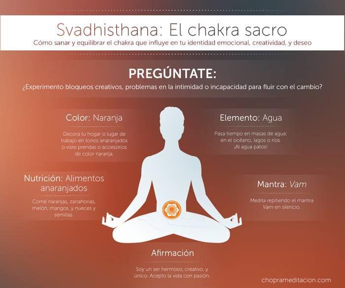 Chakra # 2 - Svadhisthana Cuando el Chakra sacro está abierto, experimentas creatividad infinita, una profunda plenitud, y una sensación de paz con todo lo que se atraviesa en tu camino. Un consejo para ayudar a abrir este chakra es tratar de hacer la postura de la cobra del yoga.