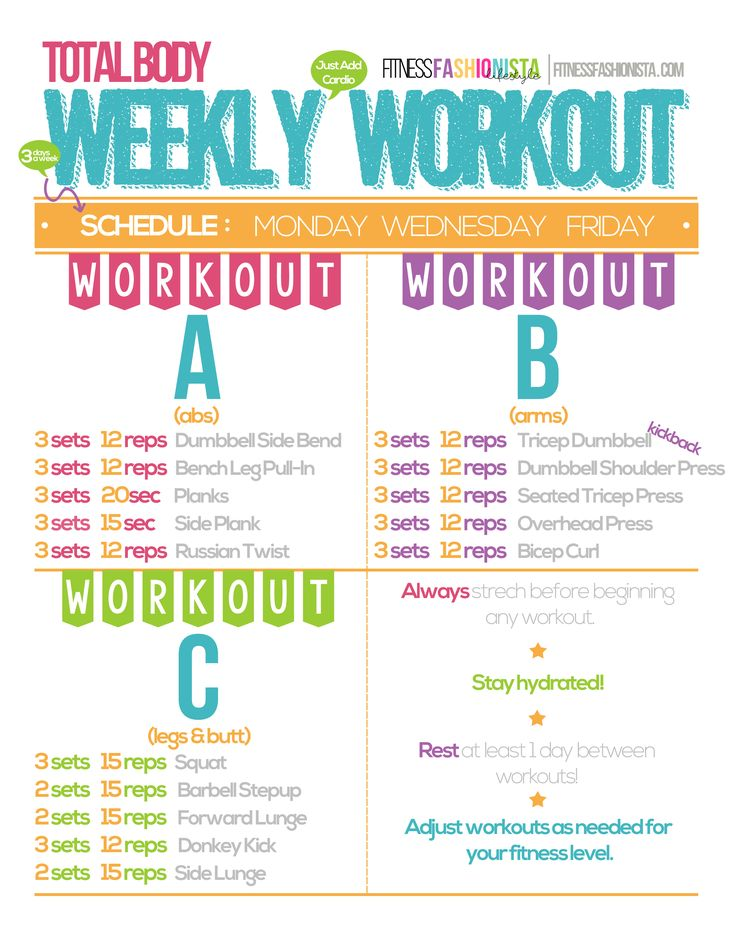 Weekly Weight Loss Plan Week 2 - Fitness Fashionista ...