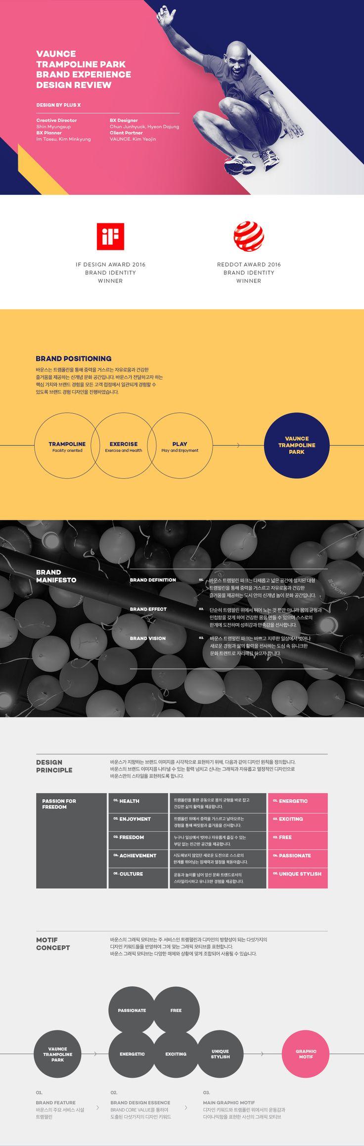 +X, shinDsoul : 네이버 블로그