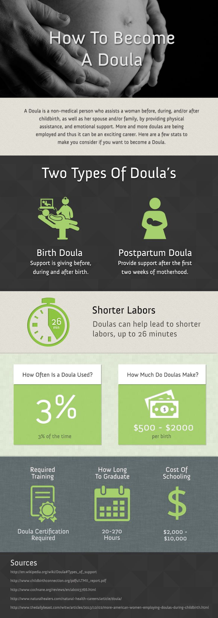 How To Become A Doula #infographic #HowTo #Career #Education