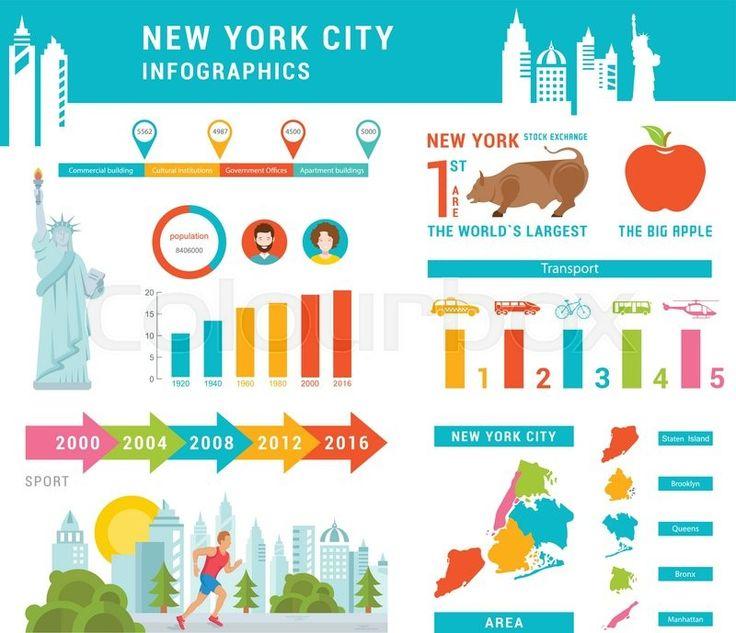 """Some facts     Brooklyn:  Multicultural, tiene fabulosas vistas a Manhattan, barrios muy bien conservados, una historia llena de riqueza y una peculiar vida """"de barrio de New york    El St. Francis College, donde hacemos las clases y algunas actividades, tiene más de 150 años de historia y se encuentra en pleno centro de Brooklyn Height.    #WeLoveBS #inglés #idiomas #EstadosUnidos #EstatsUnits #USA #NewYork #NuevaYork #Brooklyn"""
