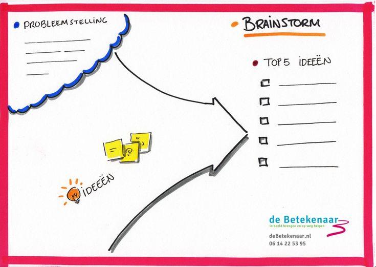 effectief brainstormen: hoe pak je dat aan?